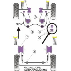 Achter Anti-roll bar mount (inner) 15MM